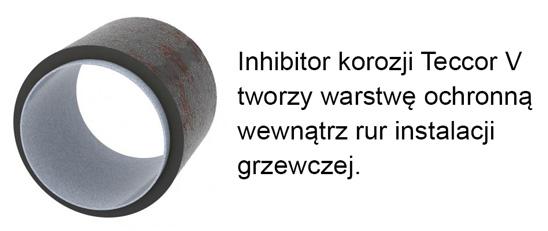 inhibitor_korozji